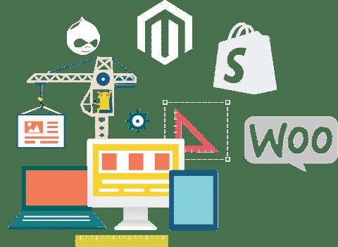 eCommerce Website Development with Magneto & WooCommerce