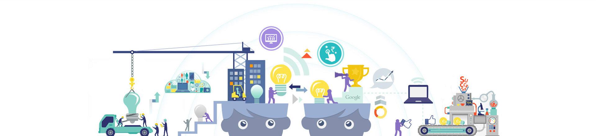 eCommerce Web Develoment