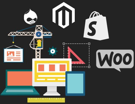 eCommerce Website Development with Magneto & WooCommerce