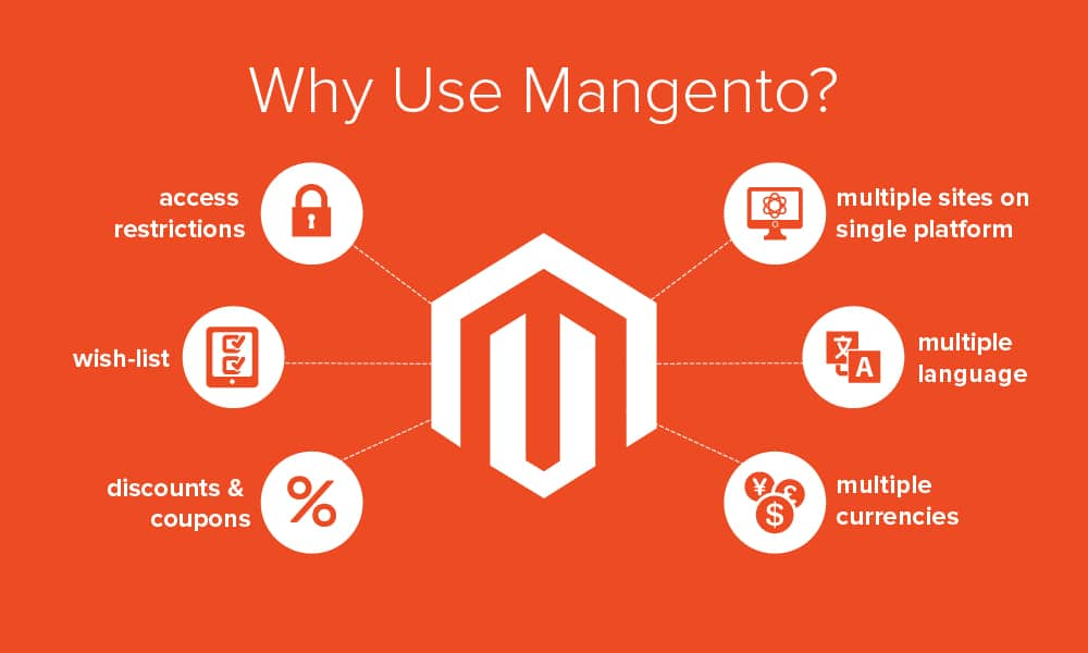 Why use Magento for your eCommerce site