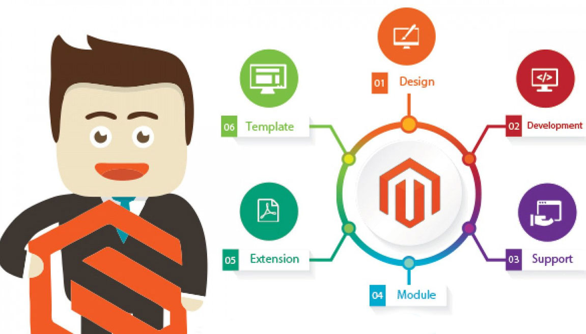 top magento development tools